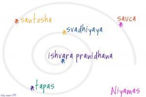 Los niyamas según los Yoga Sutra de Patánjali.